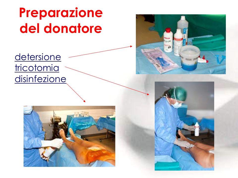 Preparazione del donatore
