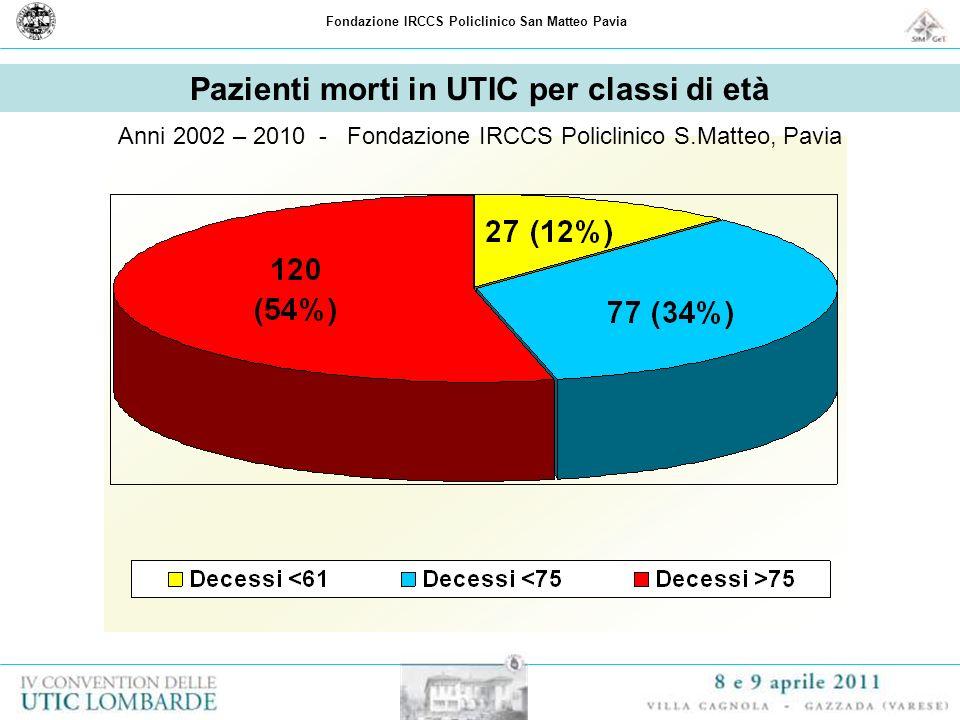 Pazienti morti in UTIC per classi di età