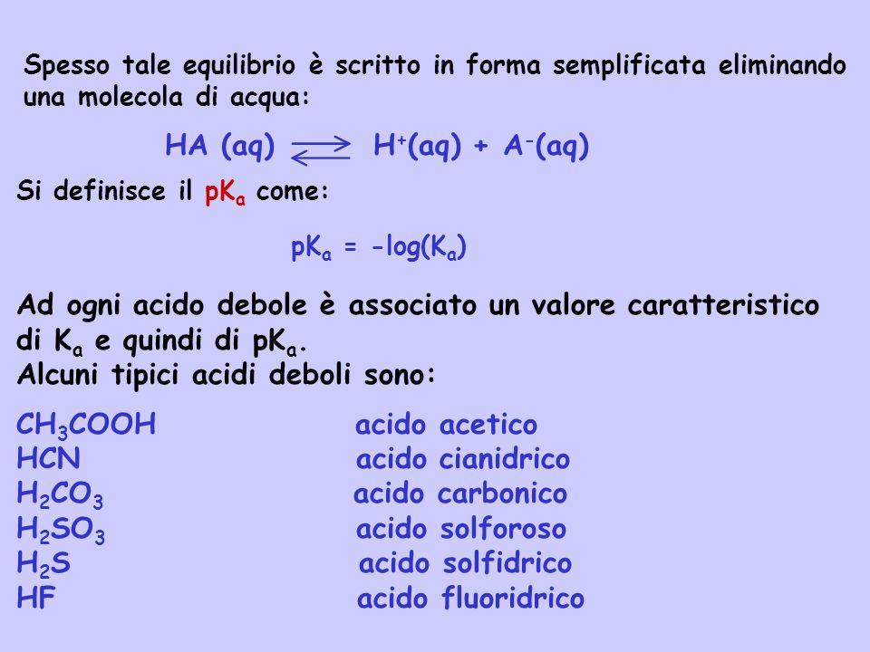 Alcuni tipici acidi deboli sono: CH3COOH acido acetico