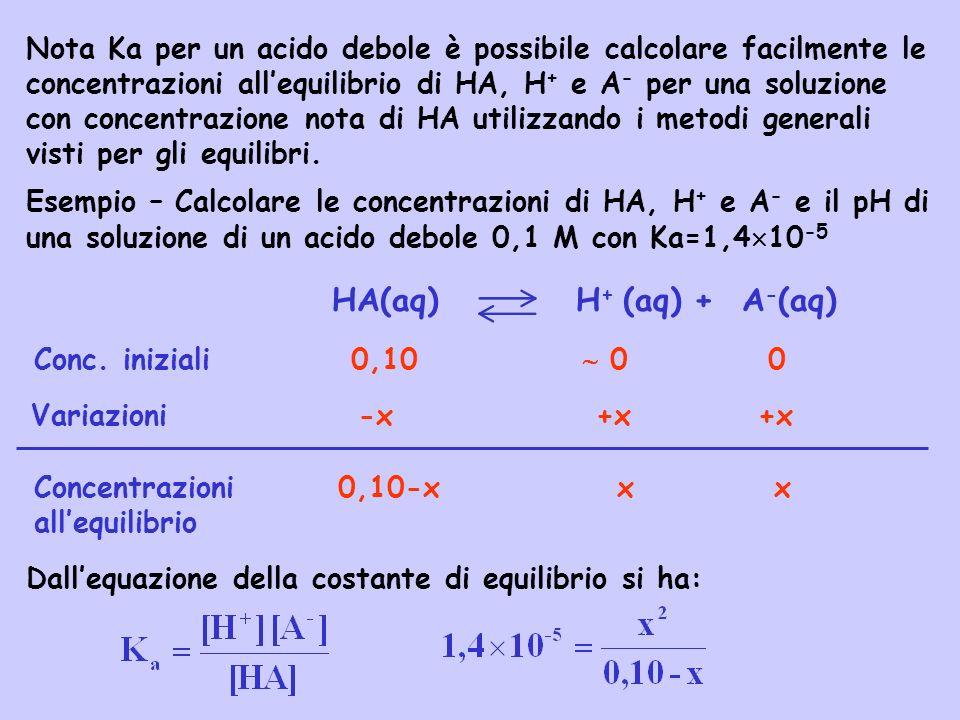 Nota Ka per un acido debole è possibile calcolare facilmente le concentrazioni all'equilibrio di HA, H+ e A- per una soluzione con concentrazione nota di HA utilizzando i metodi generali visti per gli equilibri.