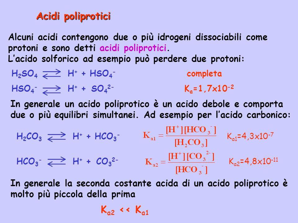 Acidi poliproticiAlcuni acidi contengono due o più idrogeni dissociabili come protoni e sono detti acidi poliprotici.