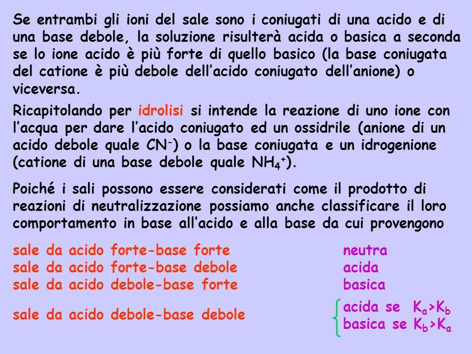 Se entrambi gli ioni del sale sono i coniugati di una acido e di una base debole, la soluzione risulterà acida o basica a seconda se lo ione acido è più forte di quello basico (la base coniugata del catione è più debole dell'acido coniugato dell'anione) o viceversa.