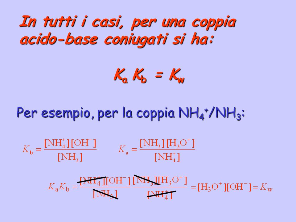 In tutti i casi, per una coppia acido-base coniugati si ha: