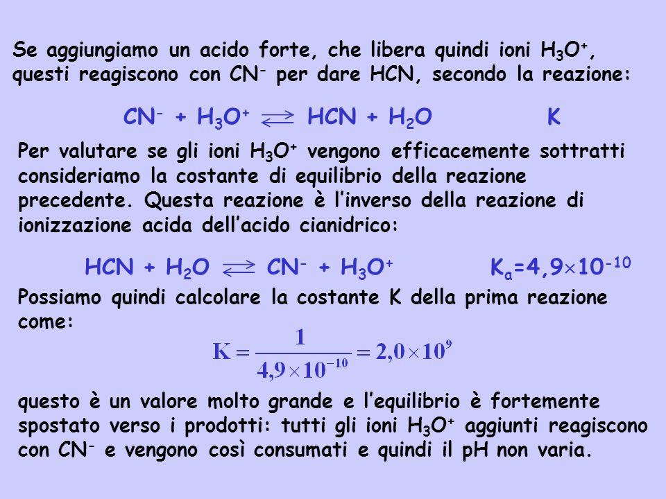 CN- + H3O+ HCN + H2O K HCN + H2O CN- + H3O+ Ka=4,910-10