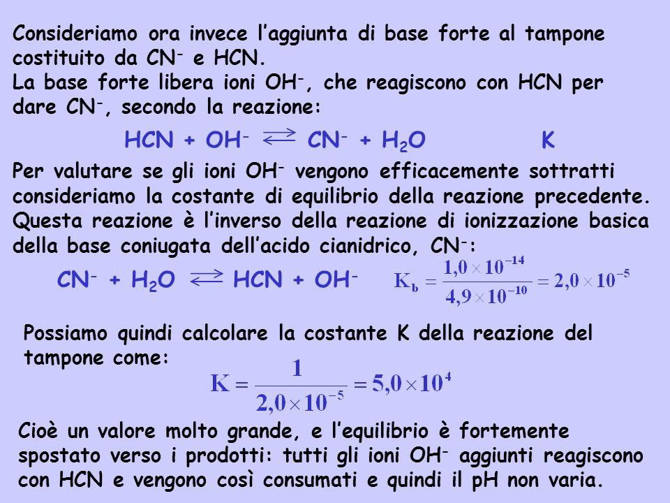HCN + OH- CN- + H2O K CN- + H2O HCN + OH-