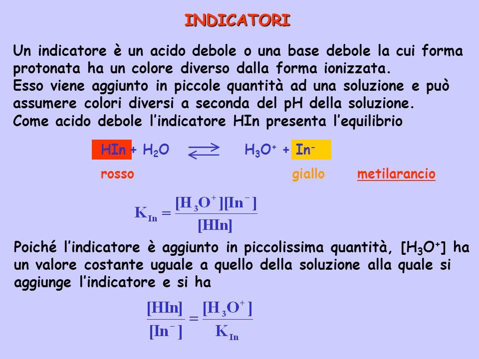 INDICATORIUn indicatore è un acido debole o una base debole la cui forma protonata ha un colore diverso dalla forma ionizzata.