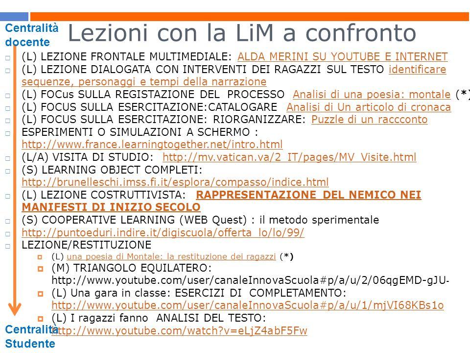 Lezioni con la LiM a confronto