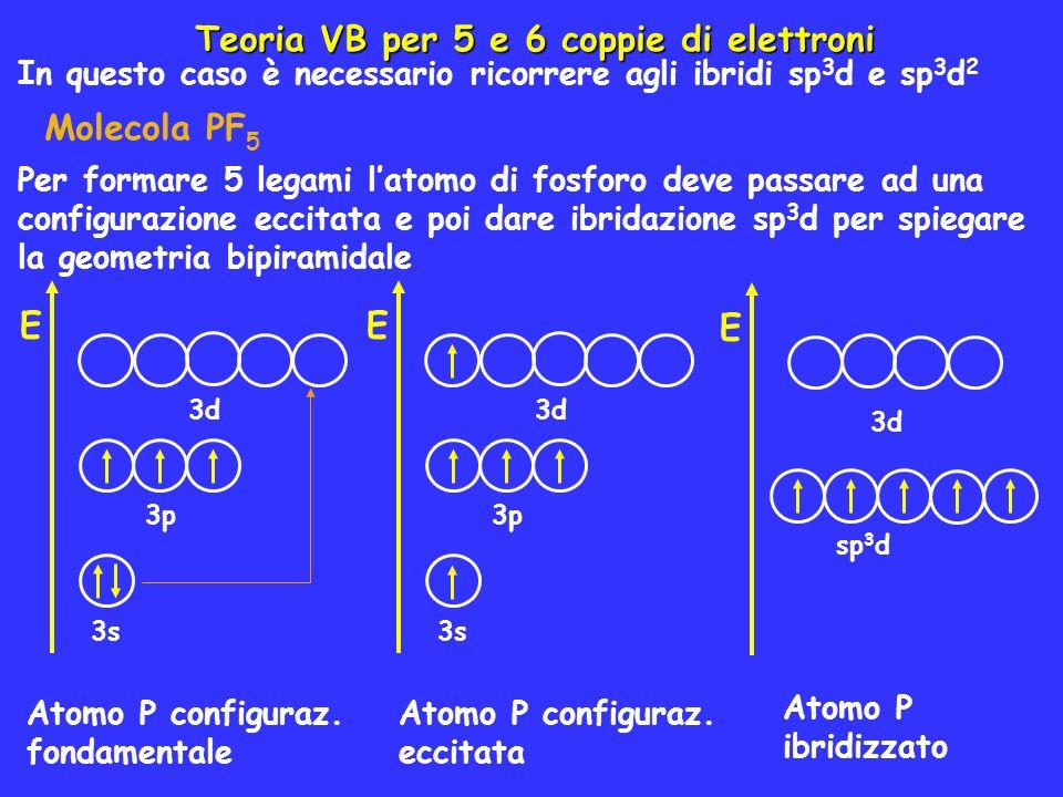 Teoria VB per 5 e 6 coppie di elettroni