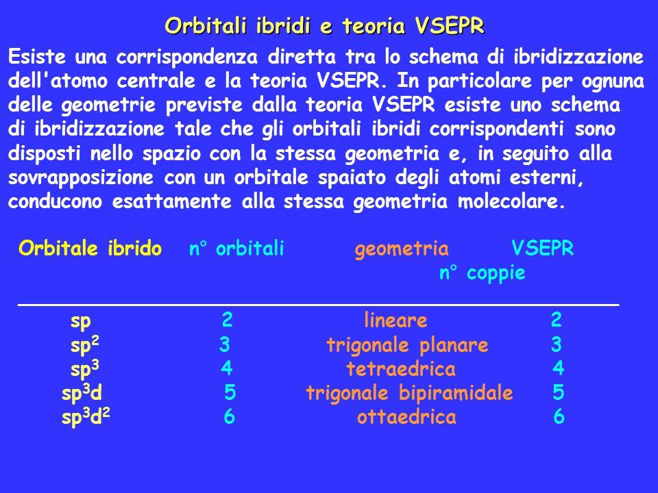 Orbitali ibridi e teoria VSEPR