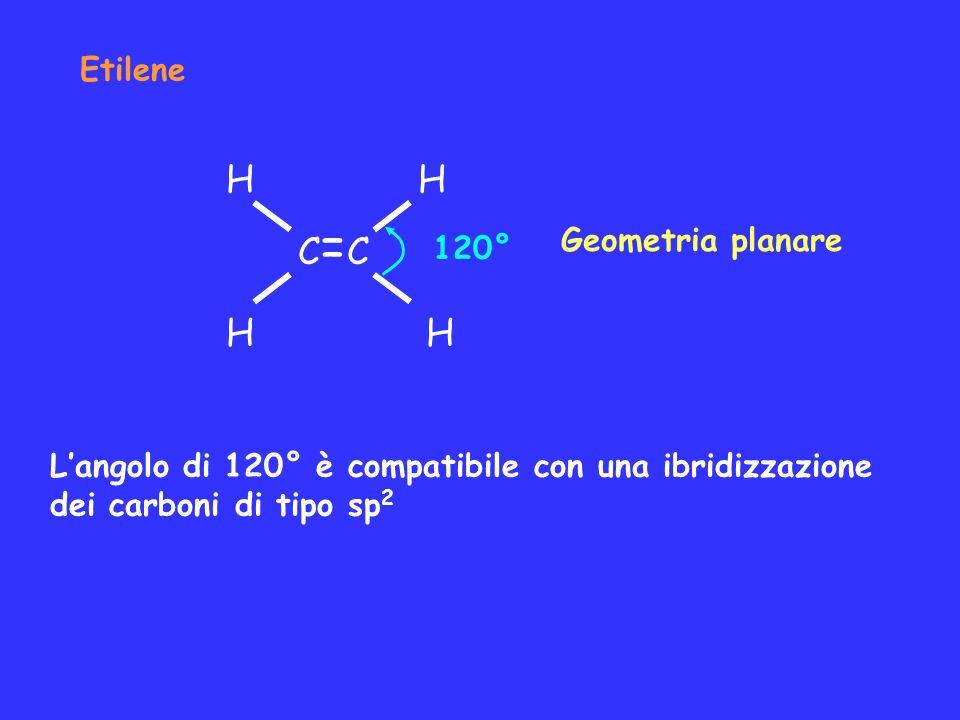 H C=C Etilene Geometria planare 120°