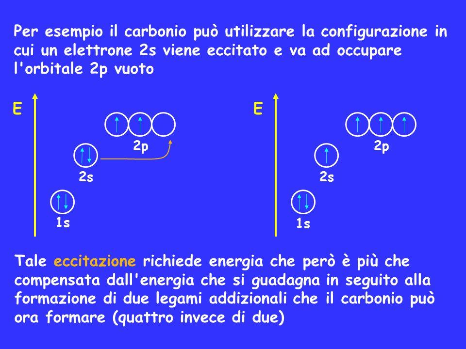 Per esempio il carbonio può utilizzare la configurazione in cui un elettrone 2s viene eccitato e va ad occupare l orbitale 2p vuoto