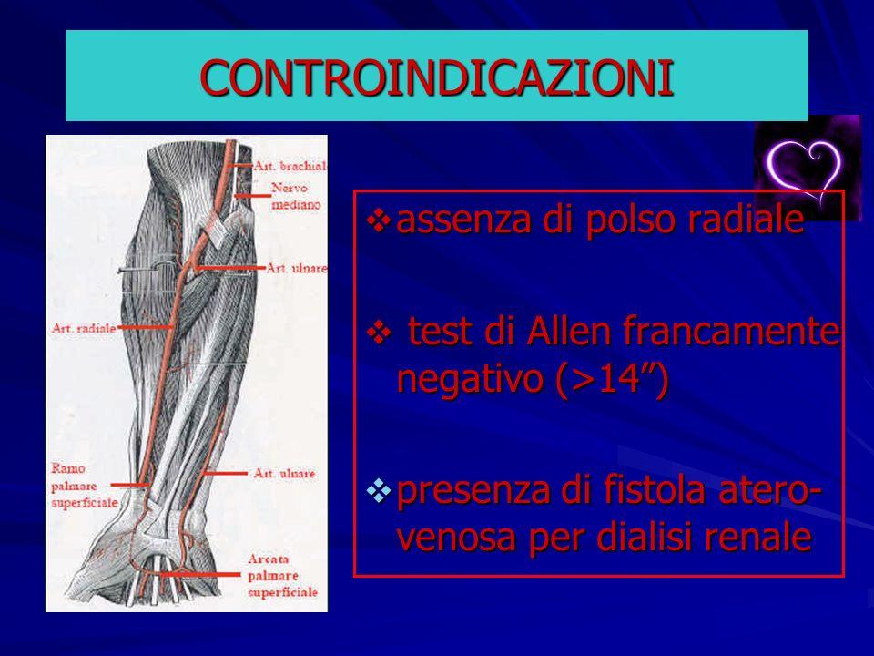 CONTROINDICAZIONI assenza di polso radiale