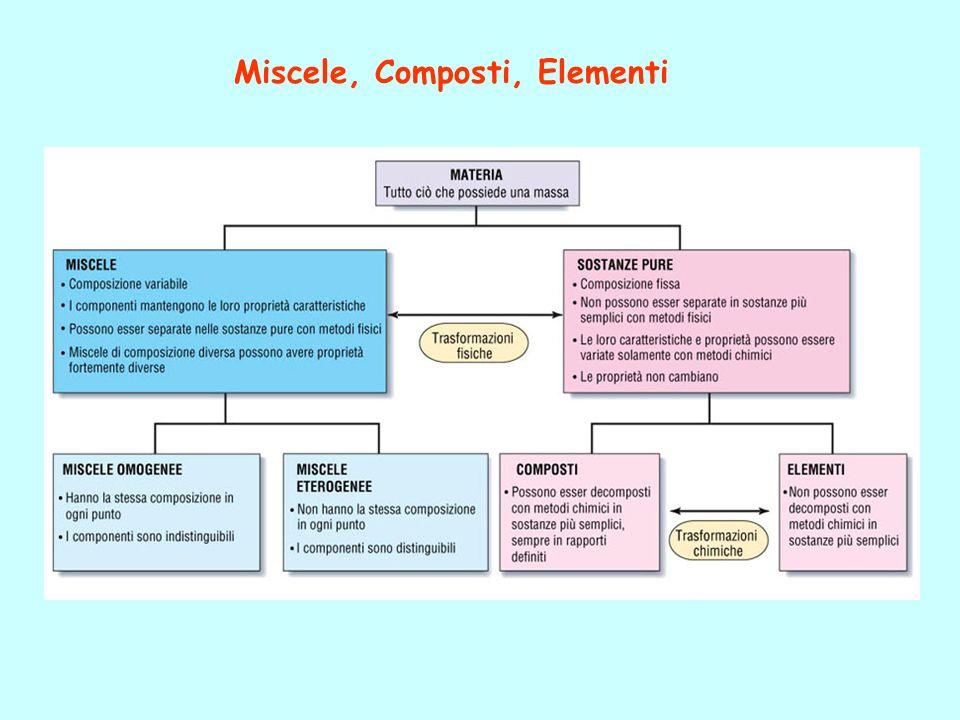 Miscele, Composti, Elementi