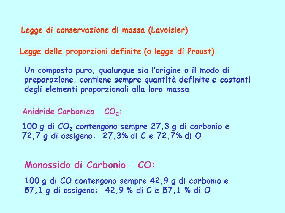 Monossido di Carbonio CO: