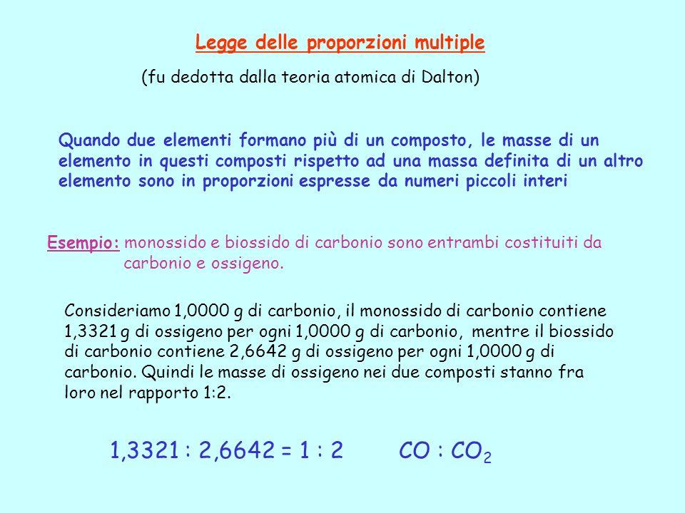 1,3321 : 2,6642 = 1 : 2 CO : CO2 Legge delle proporzioni multiple