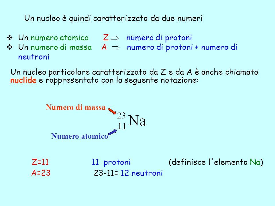 Un nucleo è quindi caratterizzato da due numeri