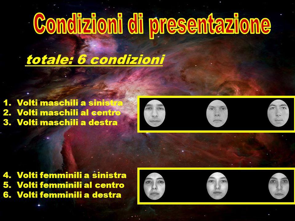 Condizioni di presentazione
