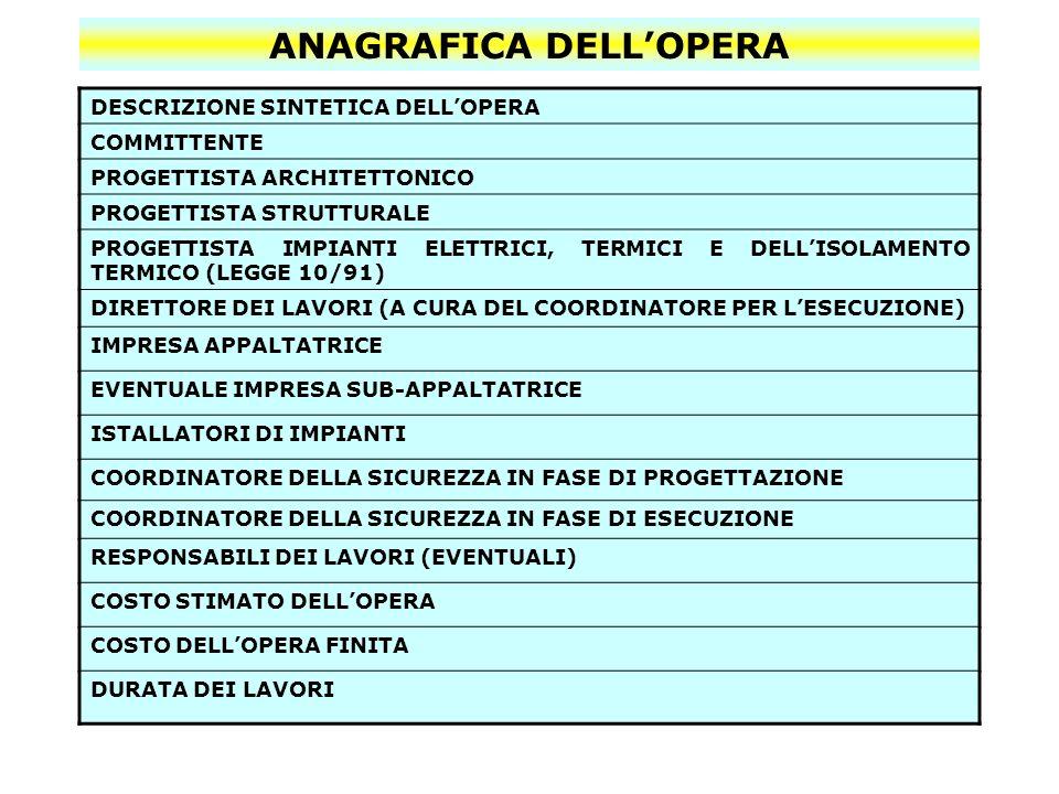ANAGRAFICA DELL'OPERA