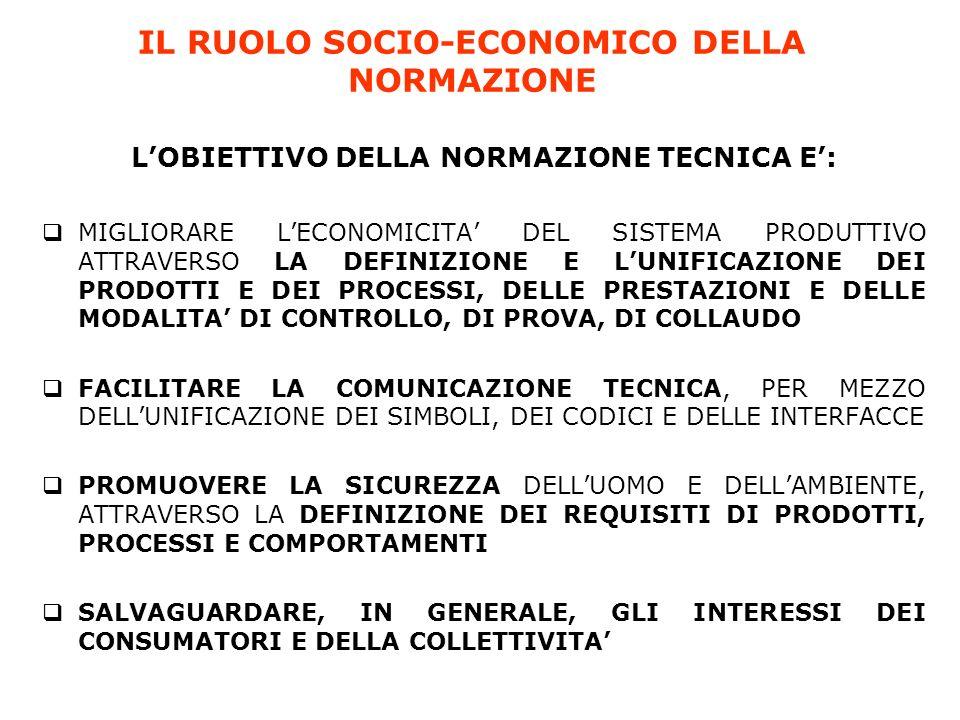 IL RUOLO SOCIO-ECONOMICO DELLA NORMAZIONE
