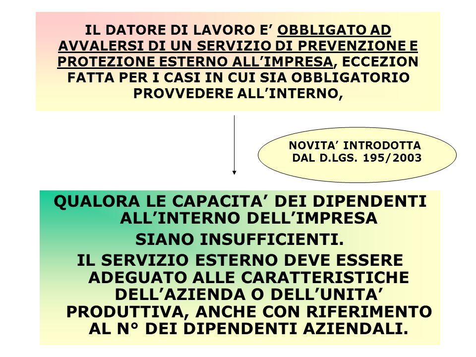 QUALORA LE CAPACITA' DEI DIPENDENTI ALL'INTERNO DELL'IMPRESA