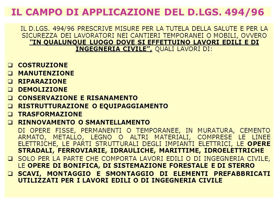 IL CAMPO DI APPLICAZIONE DEL D.LGS. 494/96
