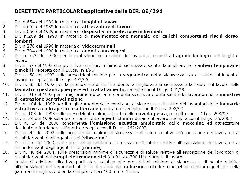 DIRETTIVE PARTICOLARI applicative della DIR. 89/391
