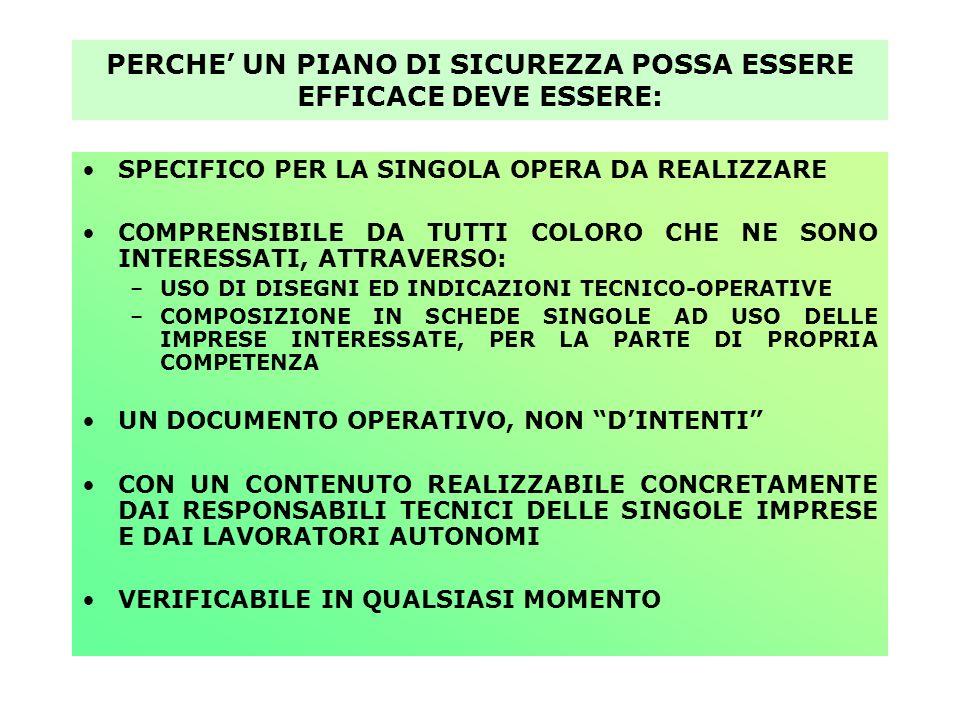 PERCHE' UN PIANO DI SICUREZZA POSSA ESSERE EFFICACE DEVE ESSERE: