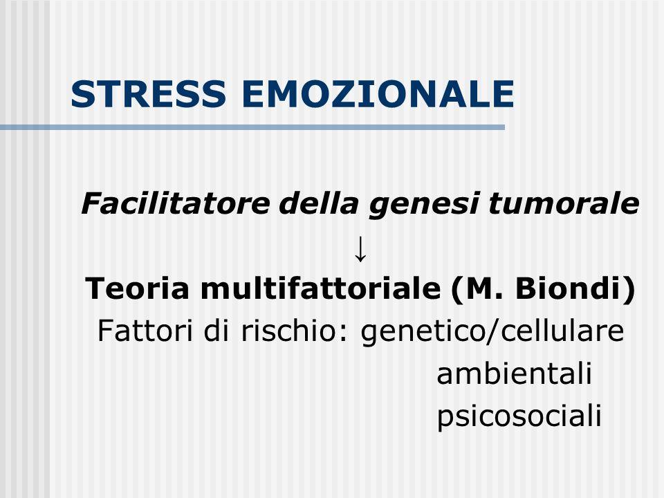 Facilitatore della genesi tumorale