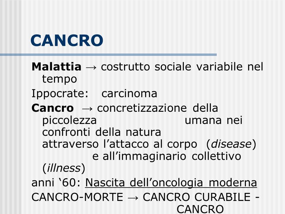 CANCRO Malattia → costrutto sociale variabile nel tempo