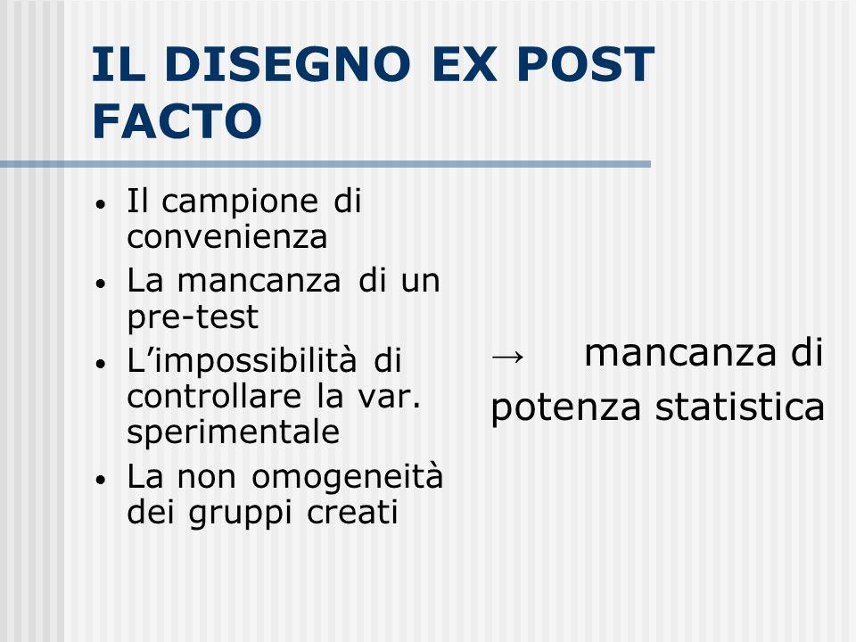 IL DISEGNO EX POST FACTO
