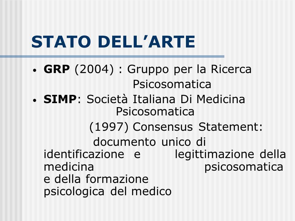 STATO DELL'ARTE GRP (2004) : Gruppo per la Ricerca Psicosomatica