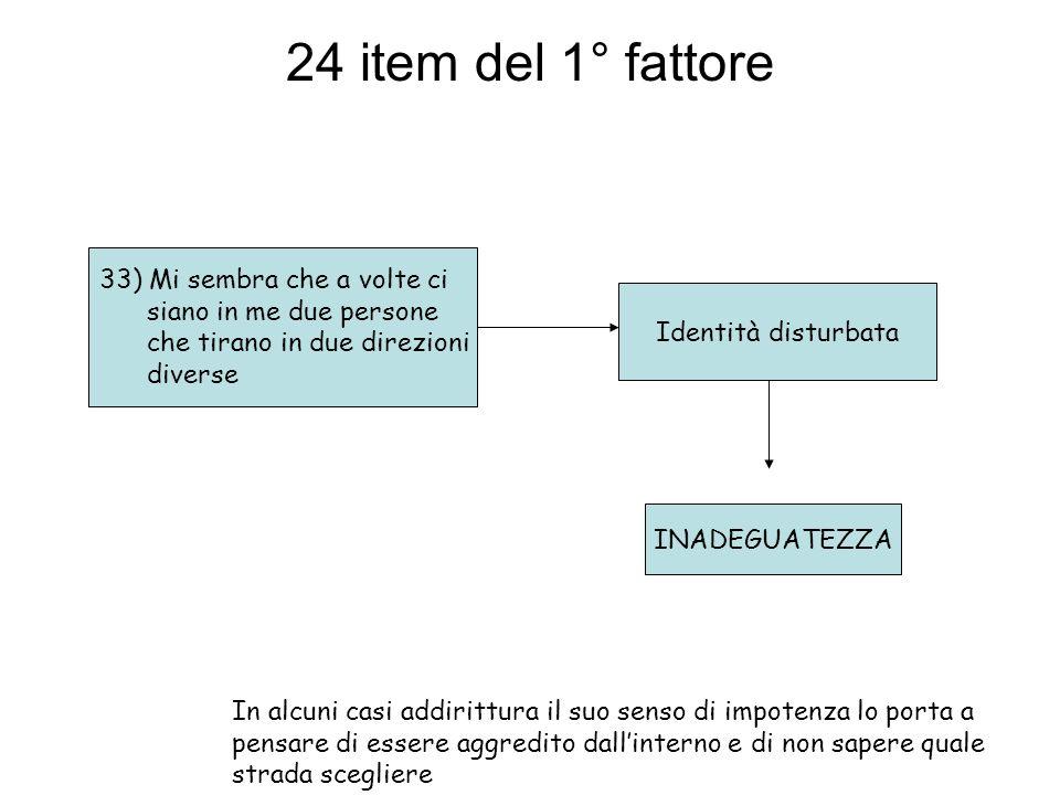 24 item del 1° fattore 33) Mi sembra che a volte ci