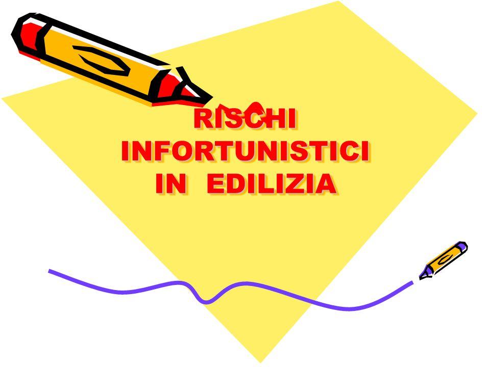 RISCHI INFORTUNISTICI IN EDILIZIA