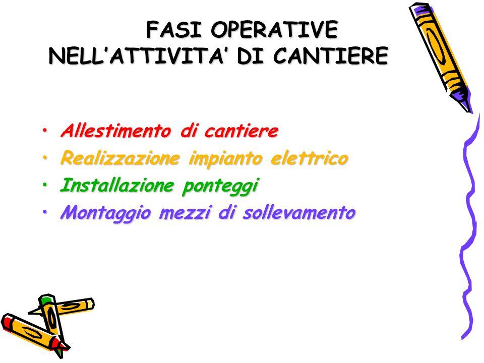 FASI OPERATIVE NELL'ATTIVITA' DI CANTIERE