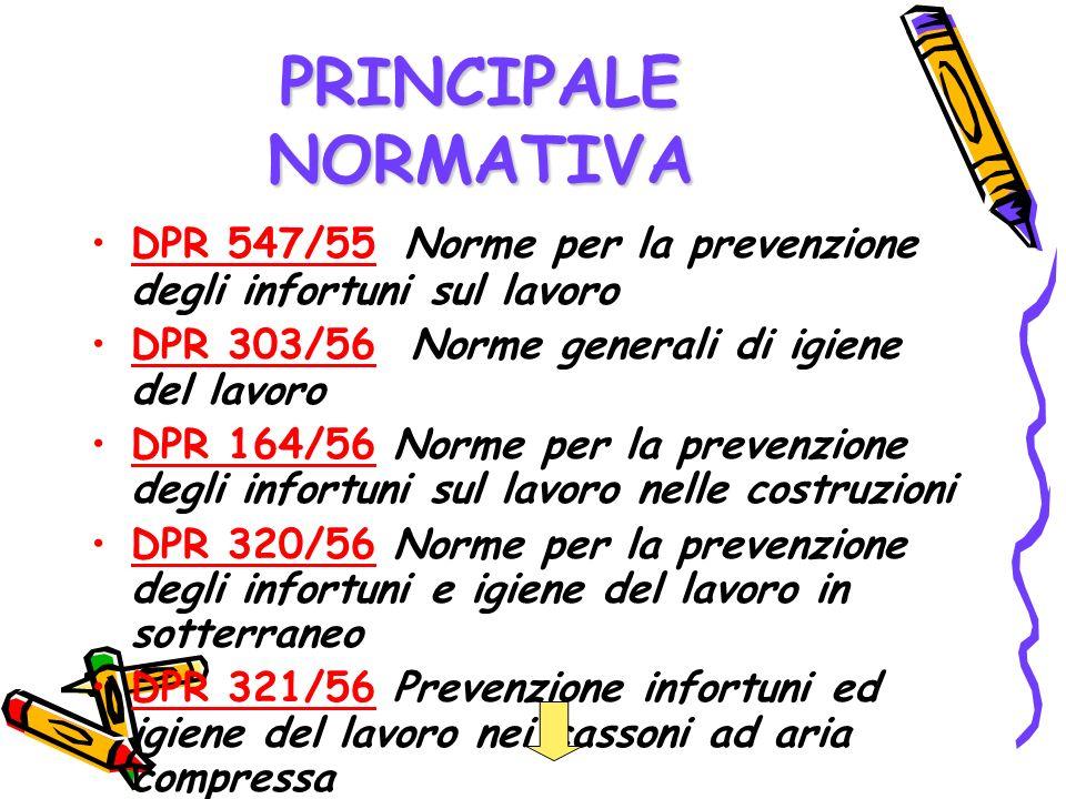 PRINCIPALE NORMATIVA DPR 547/55 Norme per la prevenzione degli infortuni sul lavoro. DPR 303/56 Norme generali di igiene del lavoro.