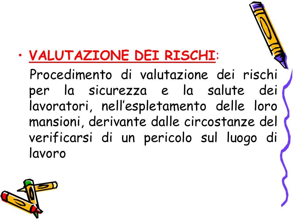 VALUTAZIONE DEI RISCHI: