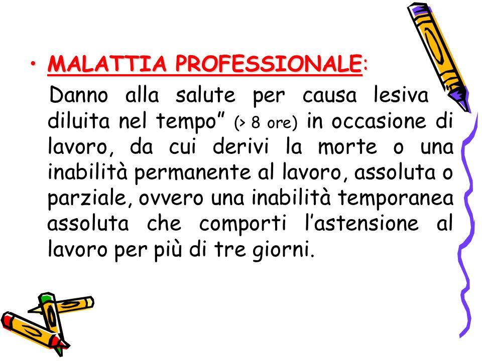 MALATTIA PROFESSIONALE: