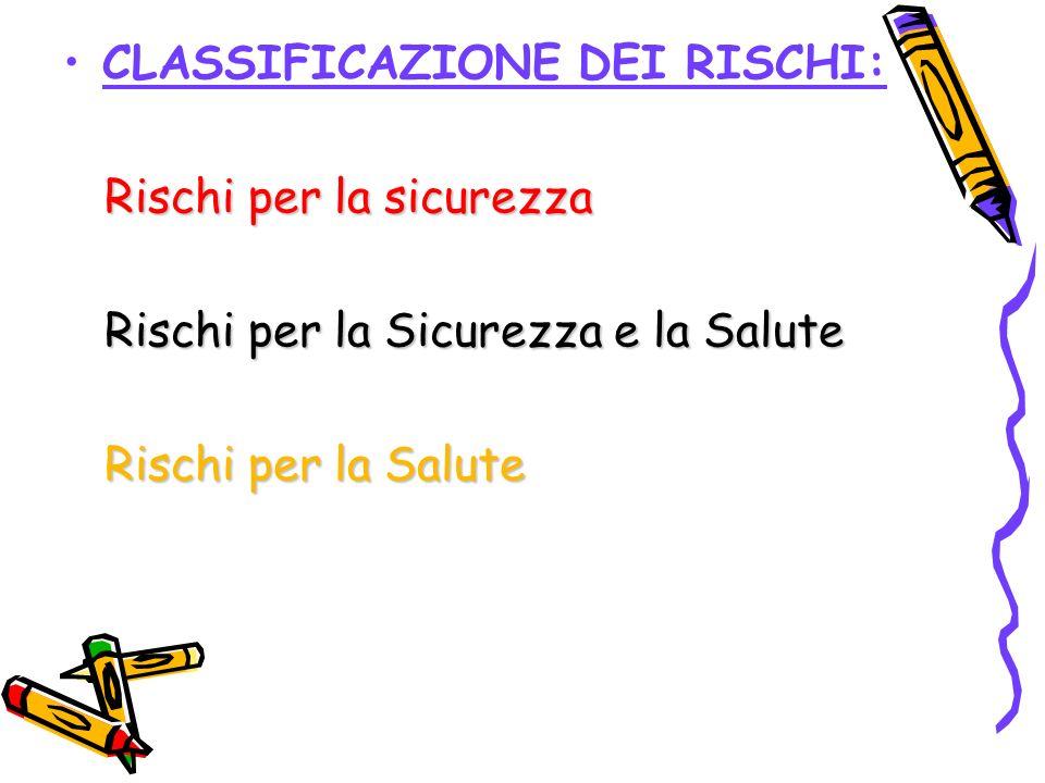 CLASSIFICAZIONE DEI RISCHI: