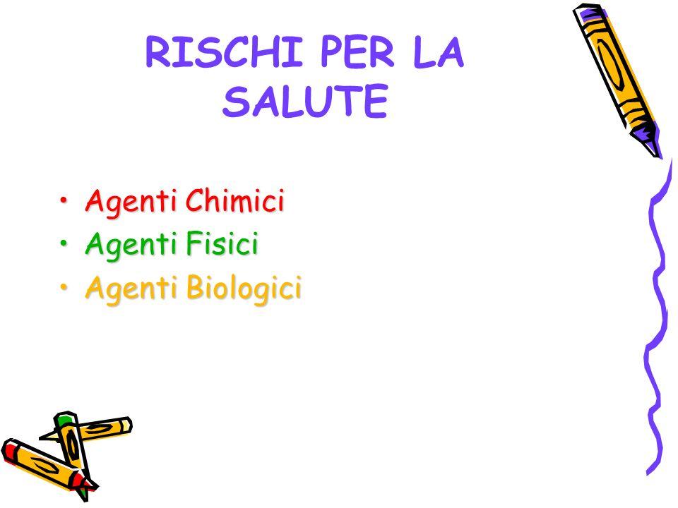 RISCHI PER LA SALUTE Agenti Chimici Agenti Fisici Agenti Biologici