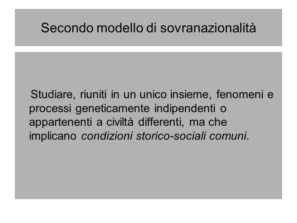 Secondo modello di sovranazionalità