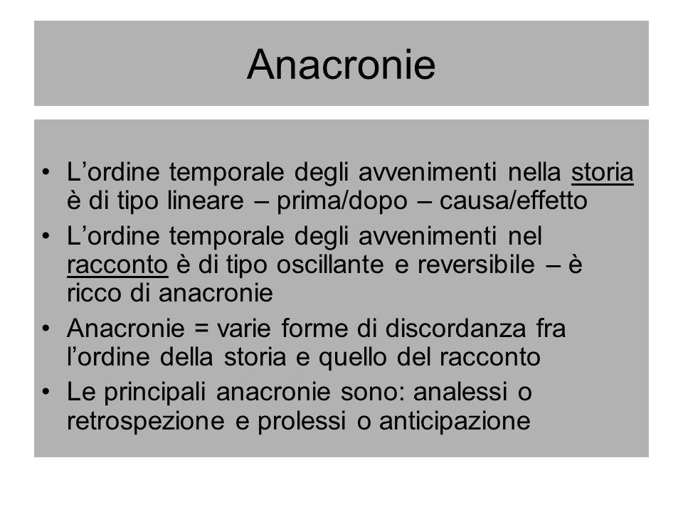 Anacronie L'ordine temporale degli avvenimenti nella storia è di tipo lineare – prima/dopo – causa/effetto.