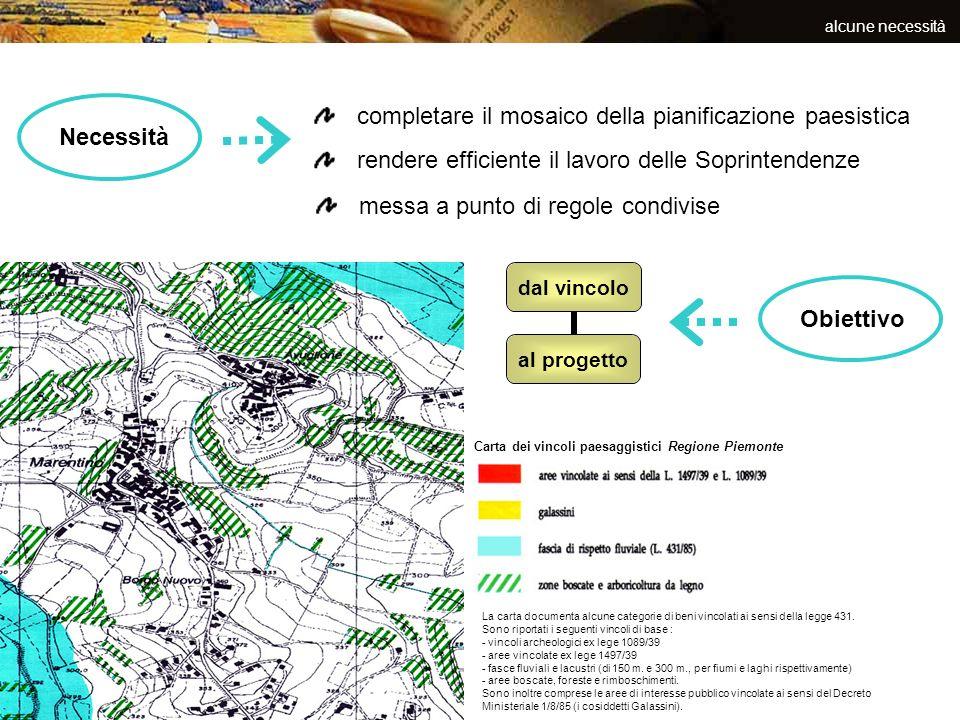 completare il mosaico della pianificazione paesistica Necessità