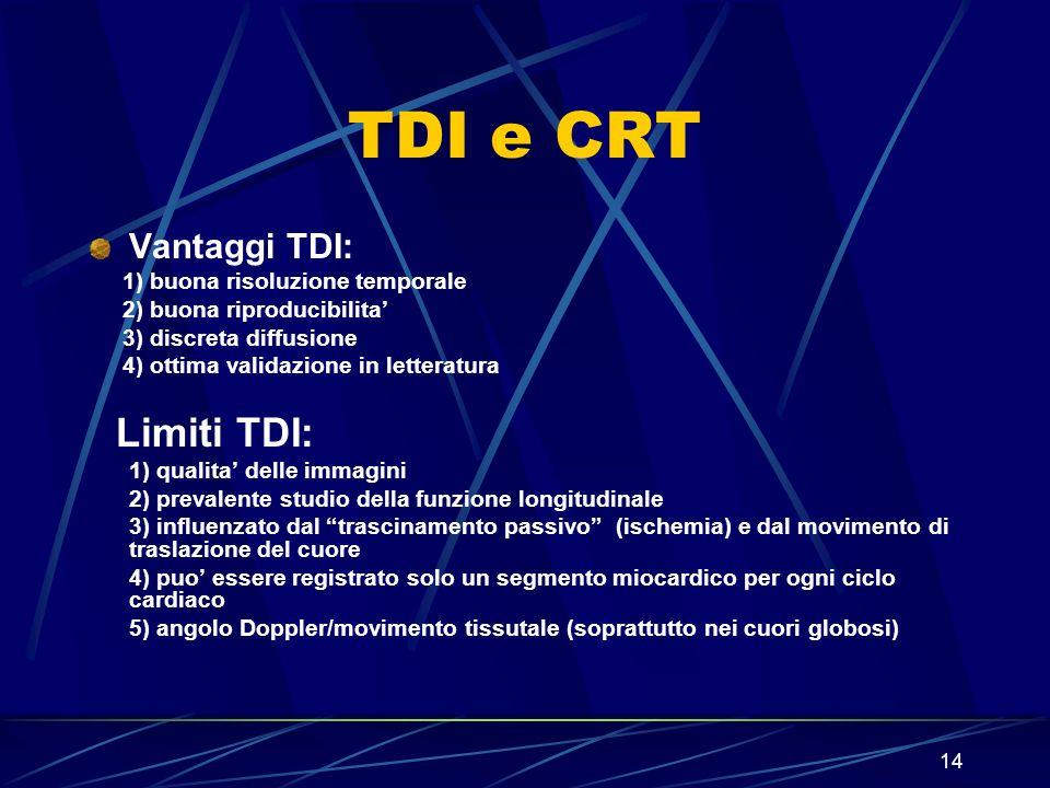 TDI e CRT Vantaggi TDI: 1) buona risoluzione temporale