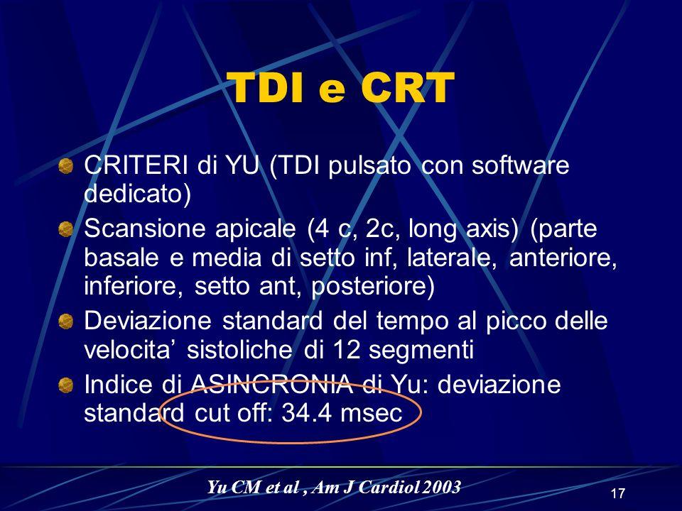 TDI e CRT CRITERI di YU (TDI pulsato con software dedicato)