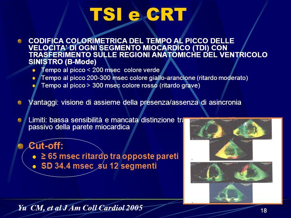 TSI e CRT Cut-off: ≥ 65 msec ritardo tra opposte pareti