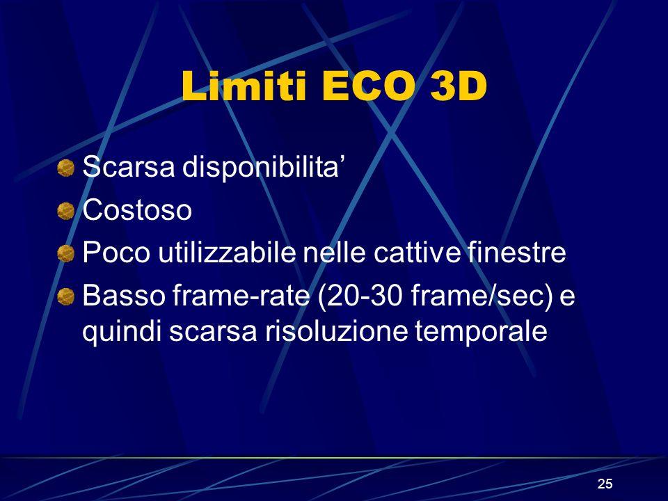 Limiti ECO 3D Scarsa disponibilita' Costoso