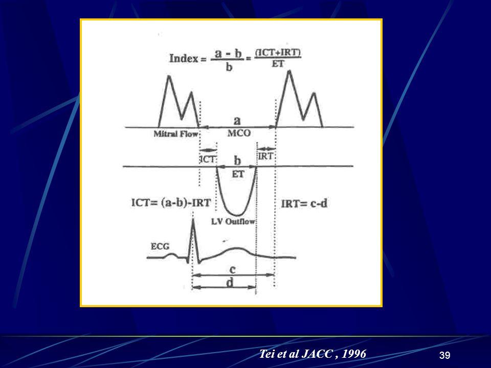 Tei et al JACC , 1996