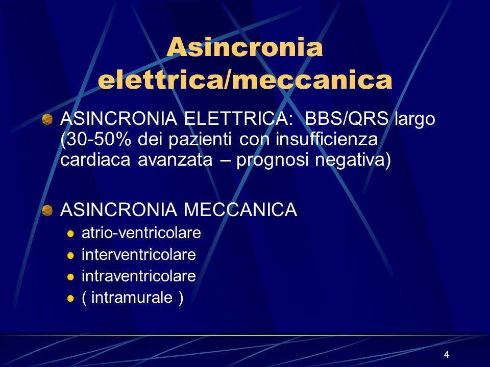 Asincronia elettrica/meccanica