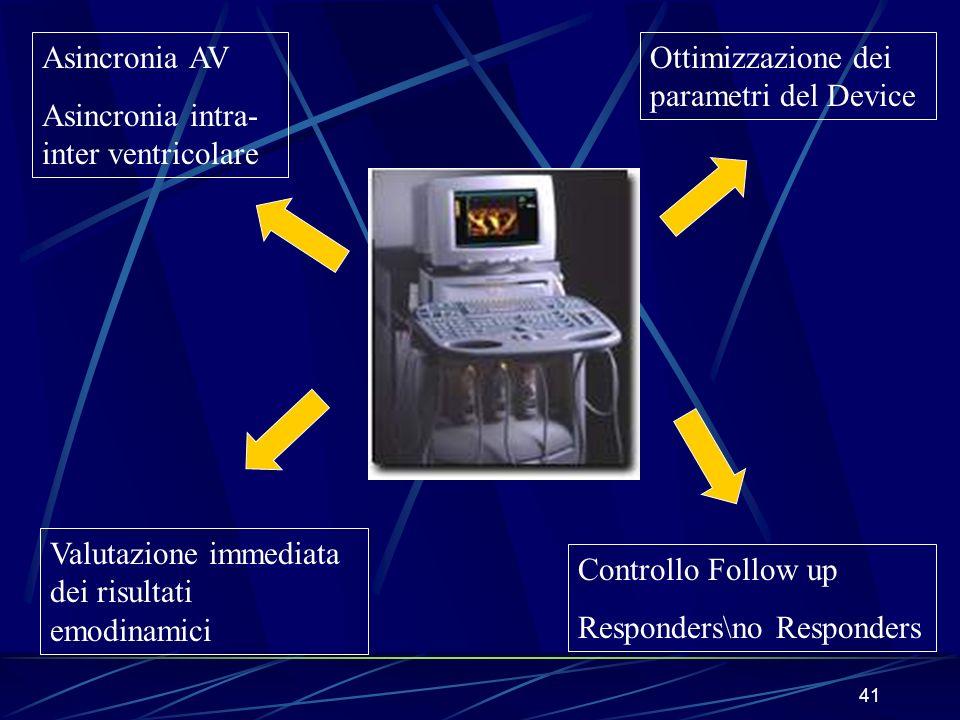 Asincronia AV Asincronia intra-inter ventricolare. Ottimizzazione dei parametri del Device. Valutazione immediata dei risultati emodinamici.