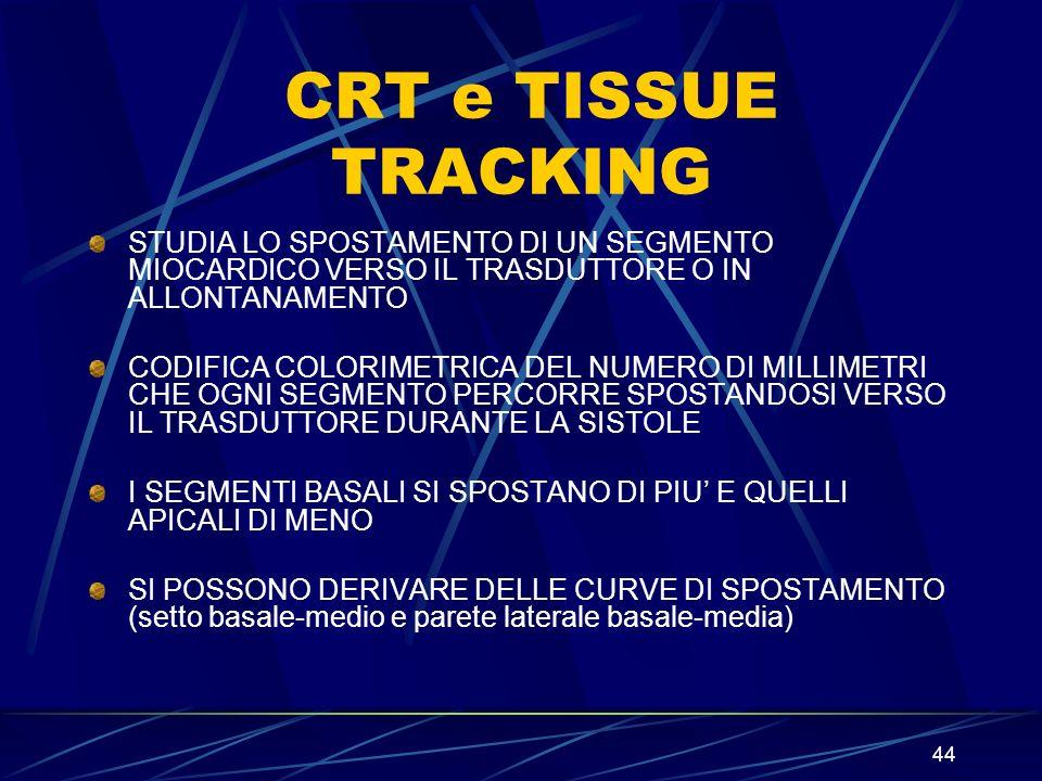 CRT e TISSUE TRACKING STUDIA LO SPOSTAMENTO DI UN SEGMENTO MIOCARDICO VERSO IL TRASDUTTORE O IN ALLONTANAMENTO.